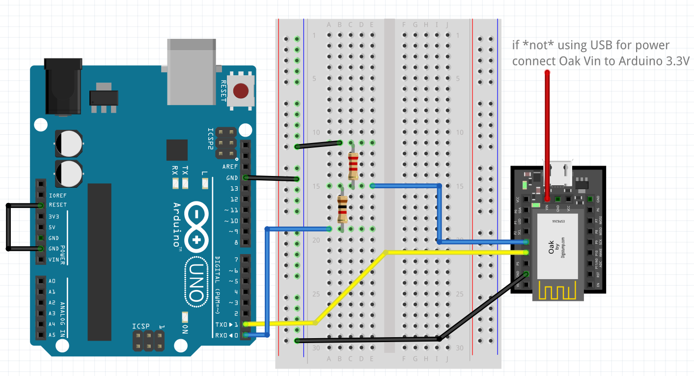 Oak Tutorials Serial Through Arduino  Digistump Wiki